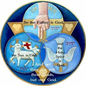 Trinity Athanasian Creed